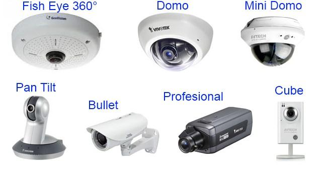 Terabyte seguridad y video vigilancia - Camara de seguridad ip ...
